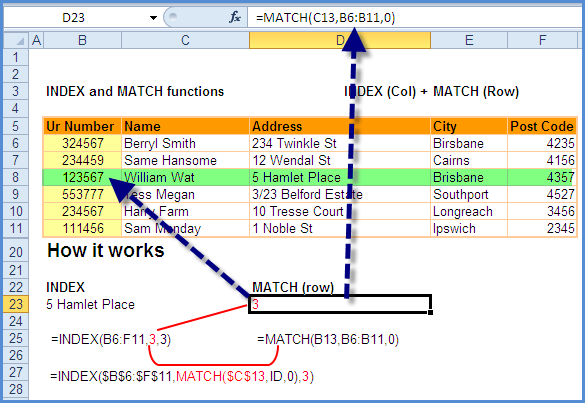 Excel index and match functions are great dance partners for What is template function