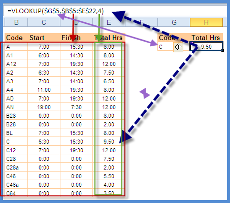 excel vlookup function gives you x ray vision online pc learning