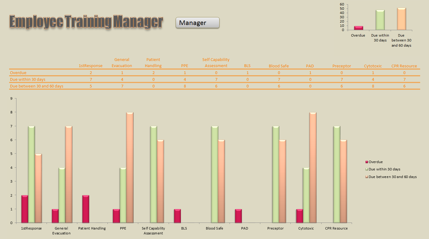 employee training manager online pc learning