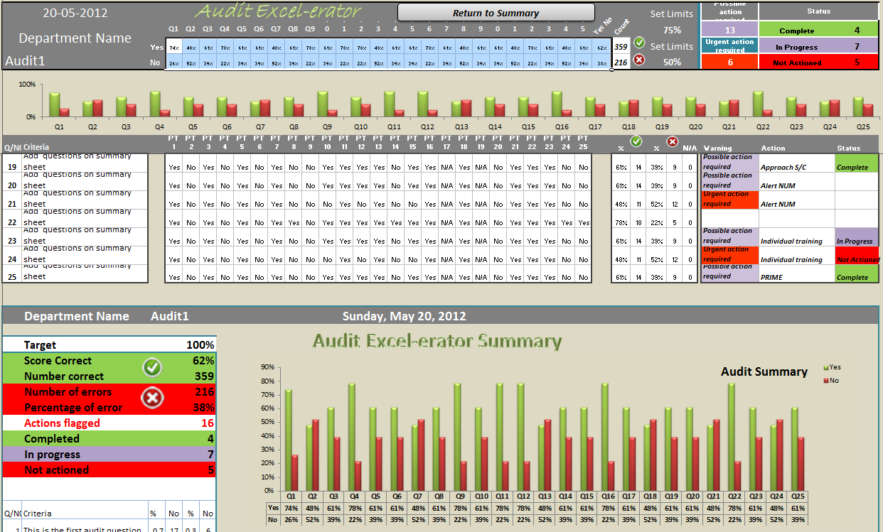 audit follow up template - audit tool audit excel erator action packed audits