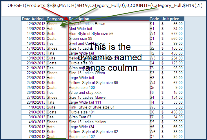 how to find the most successful orders on excel