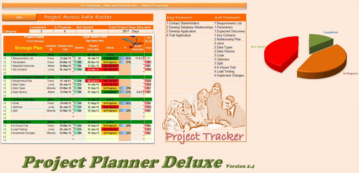 Excel project manager the gantt chart on steroids online pc learning linked picture and pie chart project manager excel geenschuldenfo Choice Image