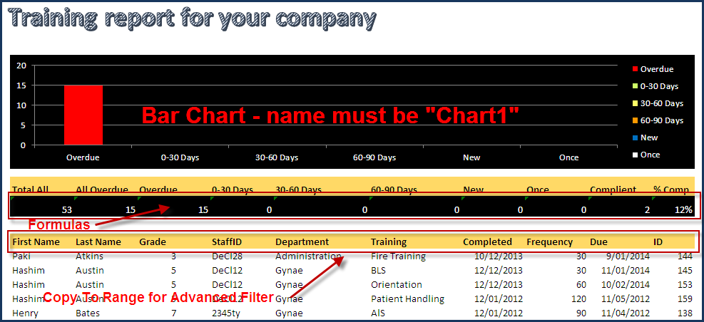 dynamic userform dashboard � excel vba online pc learning