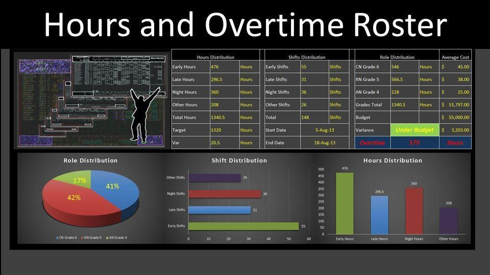 roster hours excel 2013 roster online pc learning