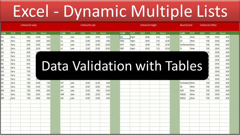 Dynamic Multiple Lists in Excel - Tables - Online PC Learning